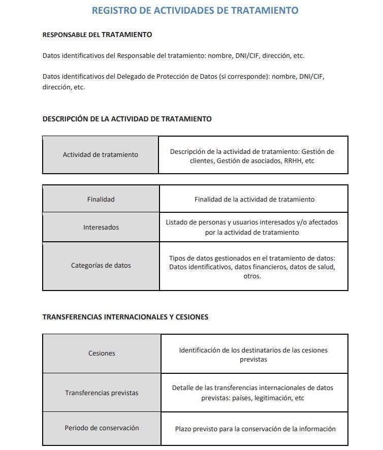 registro actividades tratamiento